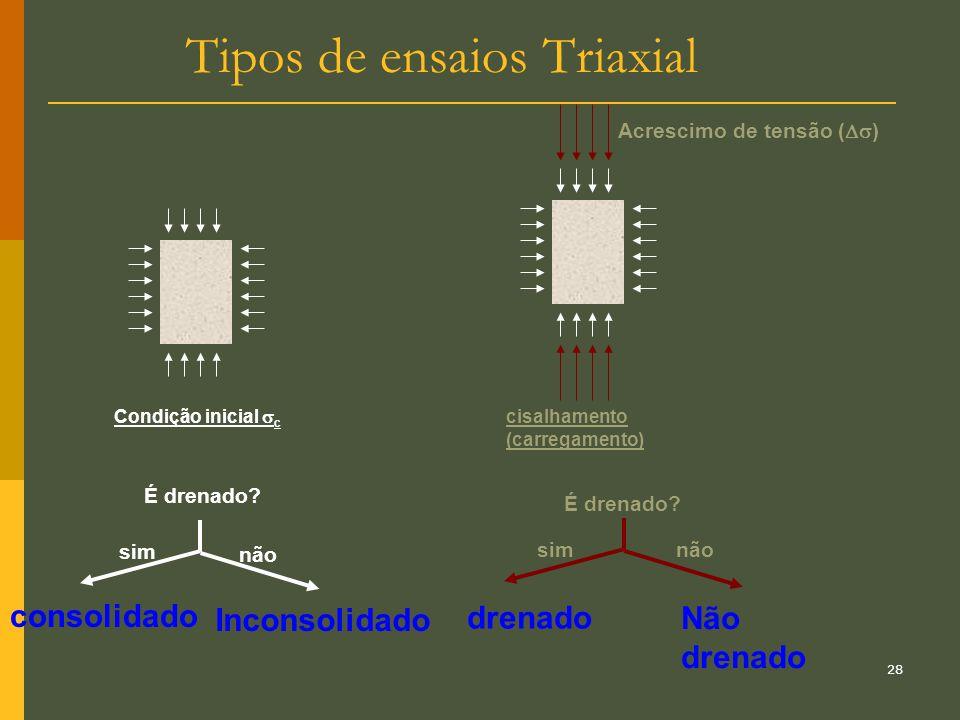 27 Célula triaxial Pedra porosa Membrana impermeável Pistão O-ring pedestal célula Pressão na célula Contra pressão Variação de volume ou poro pressão
