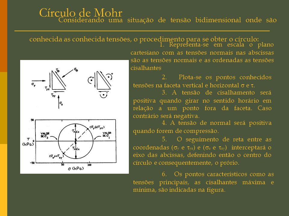 Estado Plano de Tensões Elemento 3D Elemento 2D Definição de Espaço bidimensional: quando as deformações em uma das direções são nulas ou insignifican