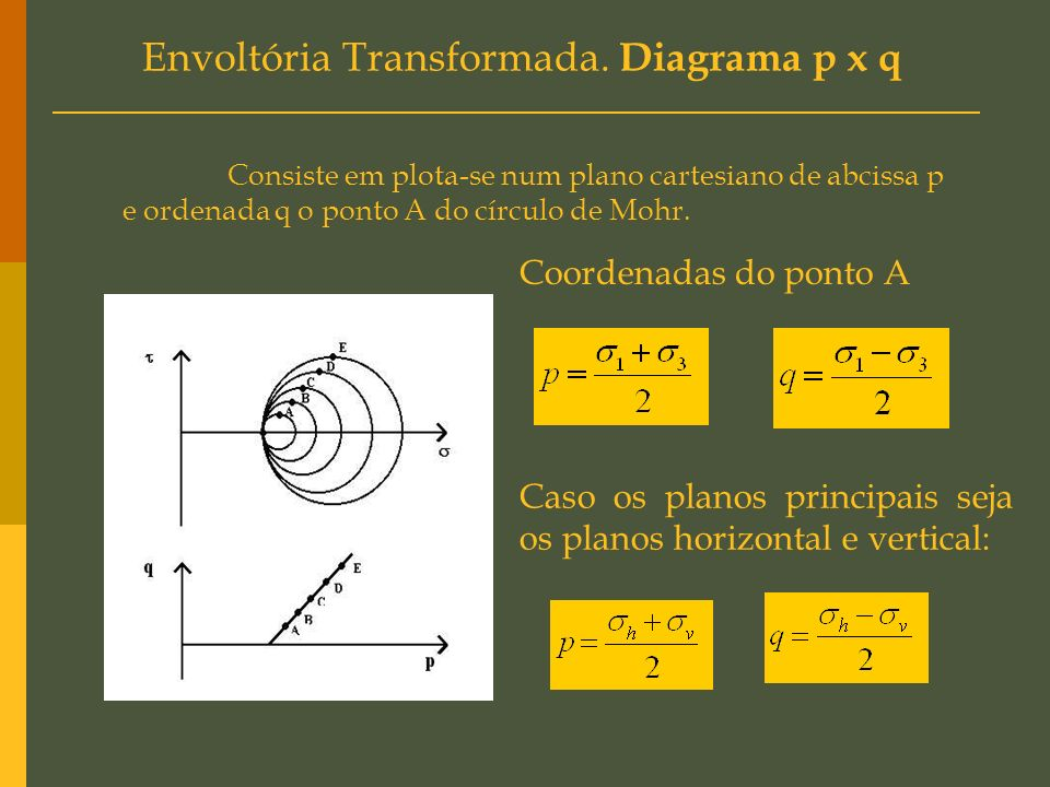 Círculo de Mohr Considerando uma situação de tensão bidimensional onde são conhecida as conhecida tensões, o procedimento para se obter o círculo: 1.