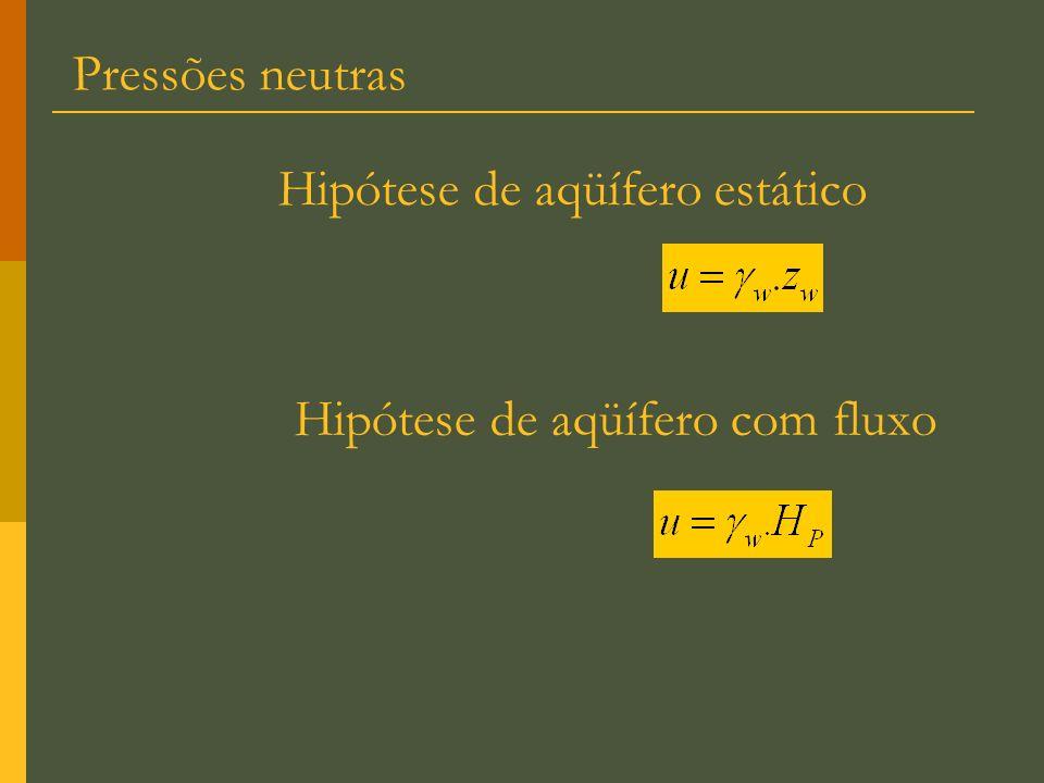Condições Limites: De acordo com com a teoria o plano de ruptura ocorre a do plano principal maior.