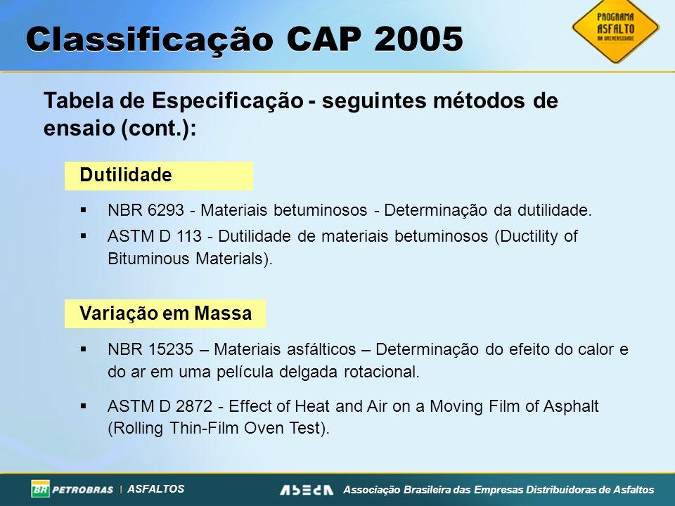 ASFALTOS Associação Brasileira das Empresas Distribuidoras de Asfaltos Tabela de Especificação - seguintes métodos de ensaio (cont.): Dutilidade NBR 6