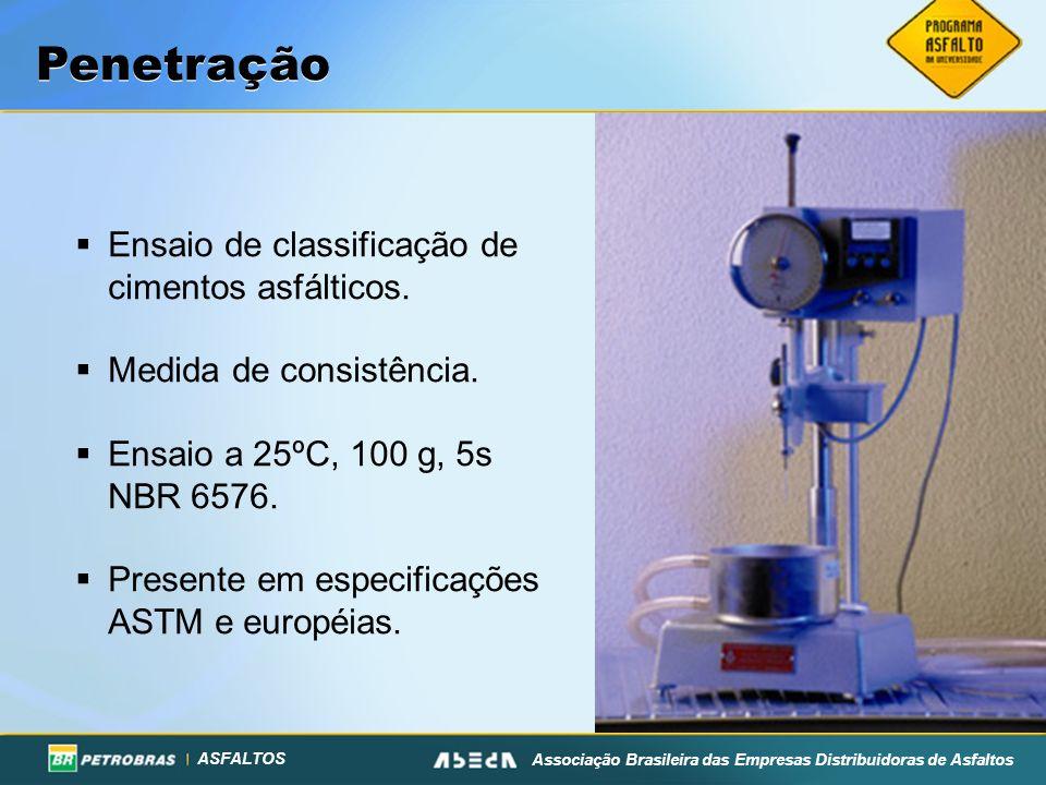 ASFALTOS Associação Brasileira das Empresas Distribuidoras de Asfaltos Penetração Ensaio de classificação de cimentos asfálticos. Medida de consistênc
