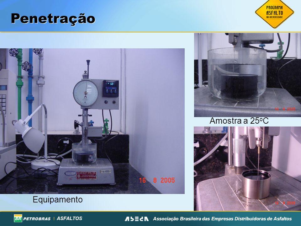 ASFALTOS Associação Brasileira das Empresas Distribuidoras de Asfaltos Penetração Equipamento Amostra a 25 o C
