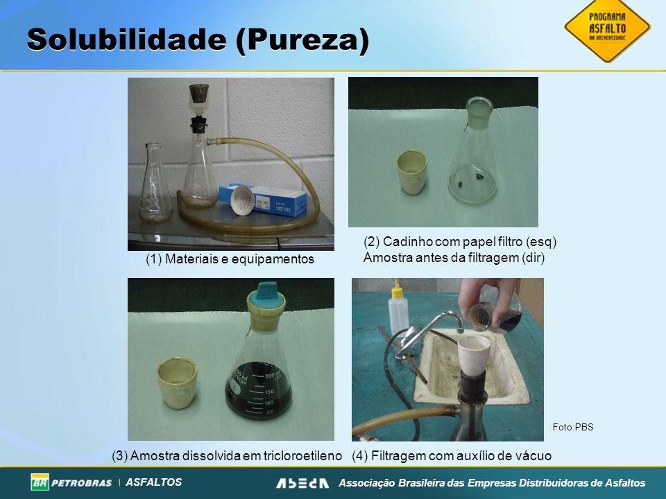 ASFALTOS Associação Brasileira das Empresas Distribuidoras de Asfaltos Solubilidade (Pureza) Foto:PBS (1) Materiais e equipamentos (2) Cadinho com pap
