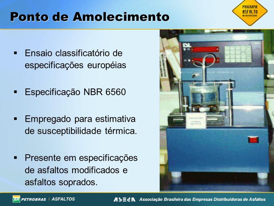 ASFALTOS Associação Brasileira das Empresas Distribuidoras de Asfaltos Ponto de Amolecimento Ensaio classificatório de especificações européias Especi