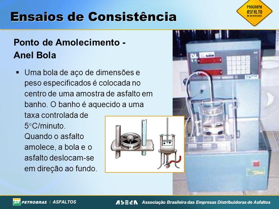 ASFALTOS Associação Brasileira das Empresas Distribuidoras de Asfaltos Ensaios de Consistência Uma bola de aço de dimensões e peso especificados é col