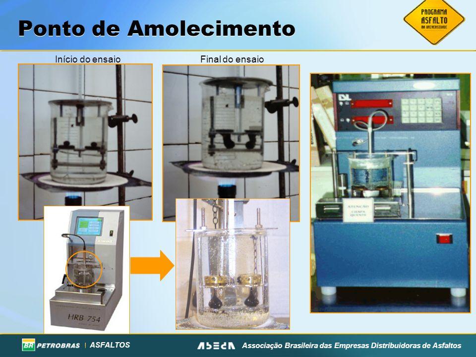 ASFALTOS Associação Brasileira das Empresas Distribuidoras de Asfaltos Ponto de Amolecimento Início do ensaioFinal do ensaio
