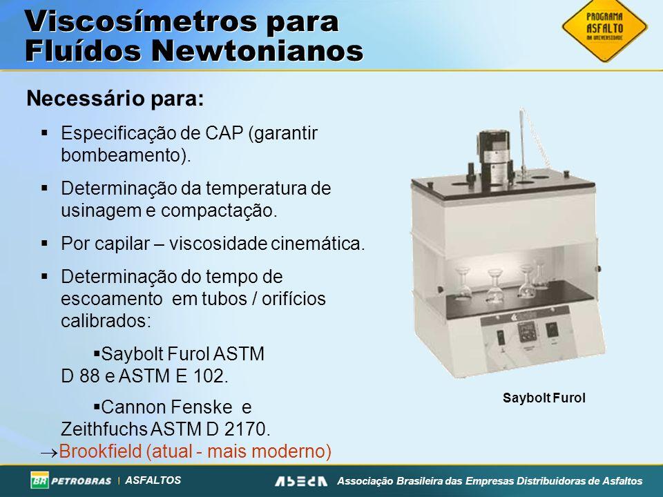 ASFALTOS Associação Brasileira das Empresas Distribuidoras de Asfaltos Viscosímetros para Fluídos Newtonianos Necessário para: Especificação de CAP (g
