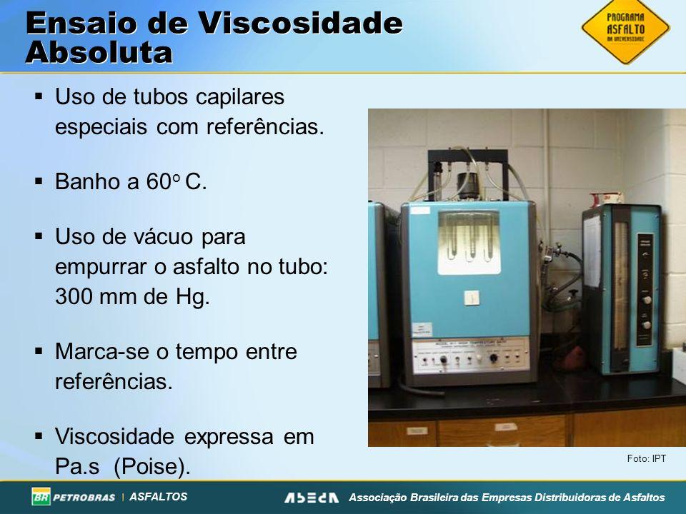 ASFALTOS Associação Brasileira das Empresas Distribuidoras de Asfaltos Ensaio de Viscosidade Absoluta Uso de tubos capilares especiais com referências