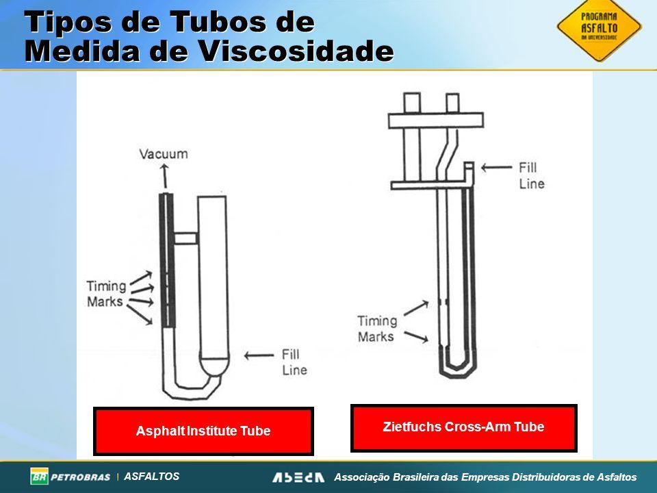 ASFALTOS Associação Brasileira das Empresas Distribuidoras de Asfaltos Tipos de Tubos de Medida de Viscosidade Asphalt Institute Tube Zietfuchs Cross-