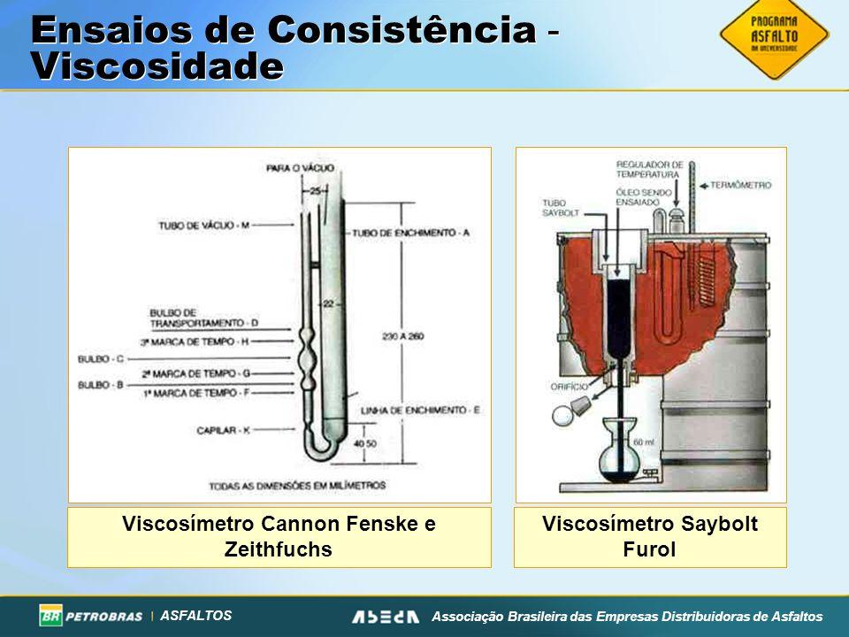 ASFALTOS Associação Brasileira das Empresas Distribuidoras de Asfaltos Ensaios de Consistência - Viscosidade Viscosímetro Saybolt Furol Viscosímetro C
