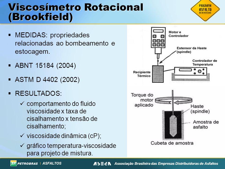 ASFALTOS Associação Brasileira das Empresas Distribuidoras de Asfaltos Viscosímetro Rotacional (Brookfield) MEDIDAS: propriedades relacionadas ao bomb