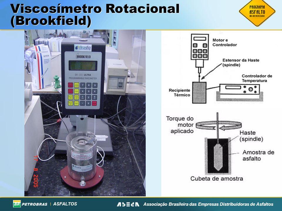 ASFALTOS Associação Brasileira das Empresas Distribuidoras de Asfaltos Viscosímetro Rotacional (Brookfield)