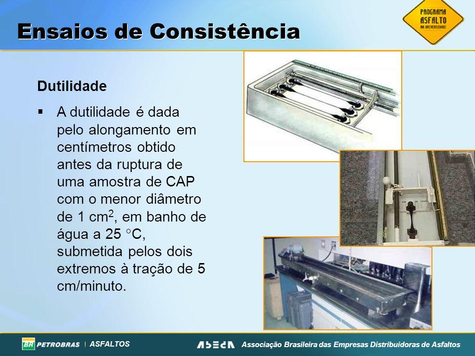 ASFALTOS Associação Brasileira das Empresas Distribuidoras de Asfaltos Ensaios de Consistência Dutilidade A dutilidade é dada pelo alongamento em cent