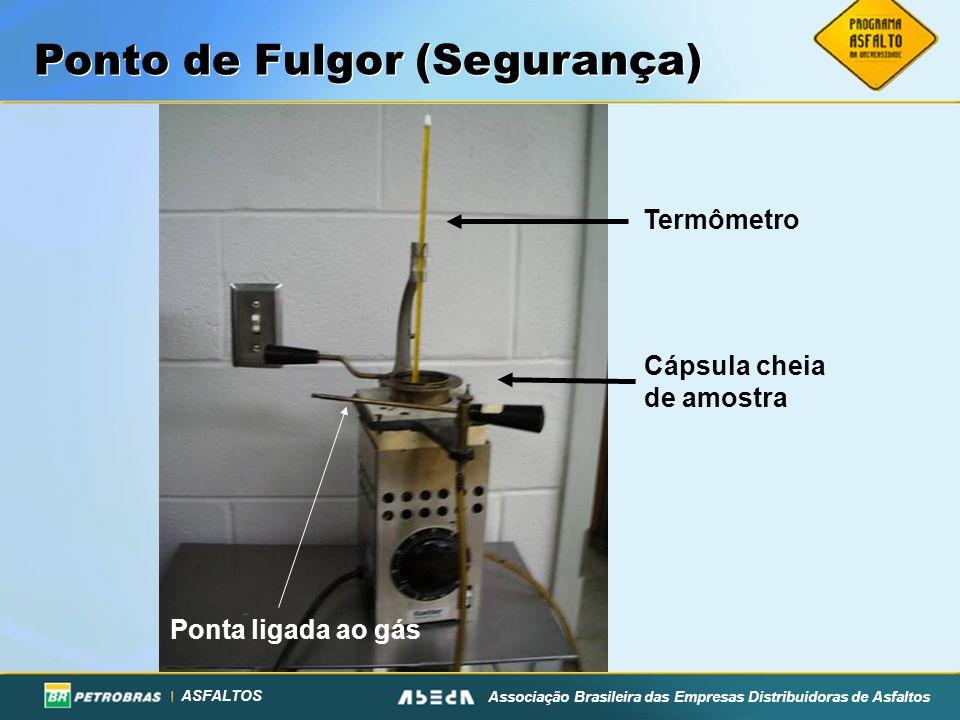 ASFALTOS Associação Brasileira das Empresas Distribuidoras de Asfaltos Ponto de Fulgor (Segurança) Termômetro Cápsula cheia de amostra Ponta ligada ao
