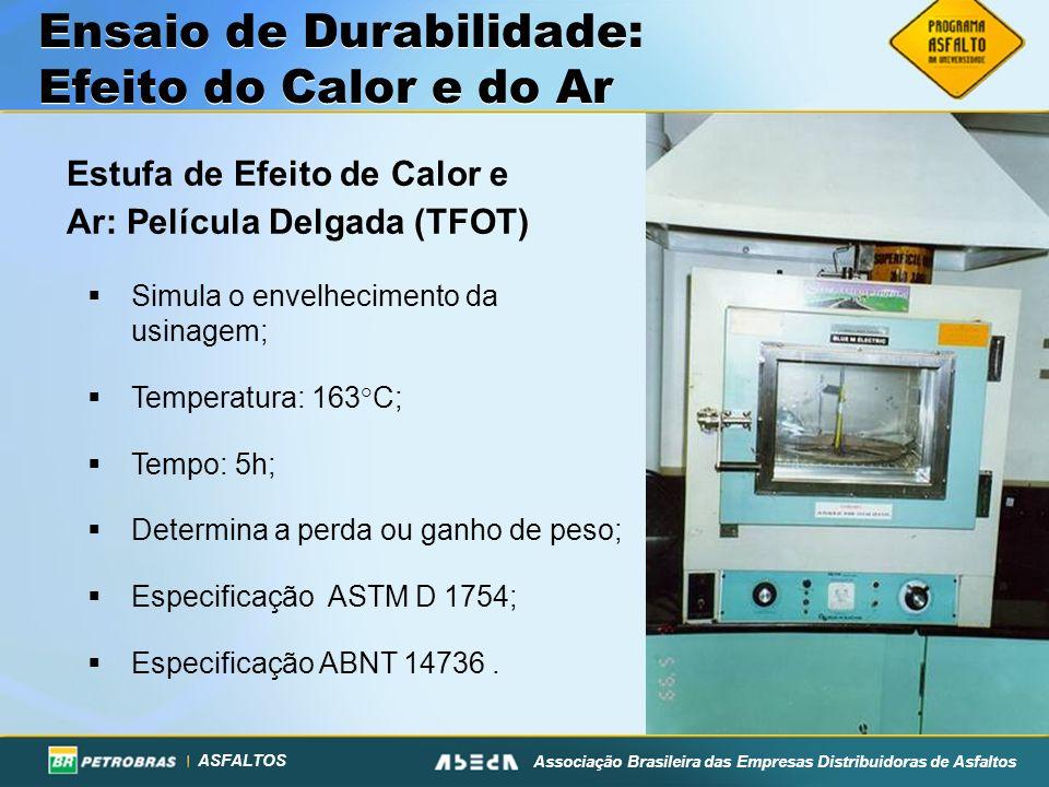ASFALTOS Associação Brasileira das Empresas Distribuidoras de Asfaltos Simula o envelhecimento da usinagem; Temperatura: 163°C; Tempo: 5h; Determina a
