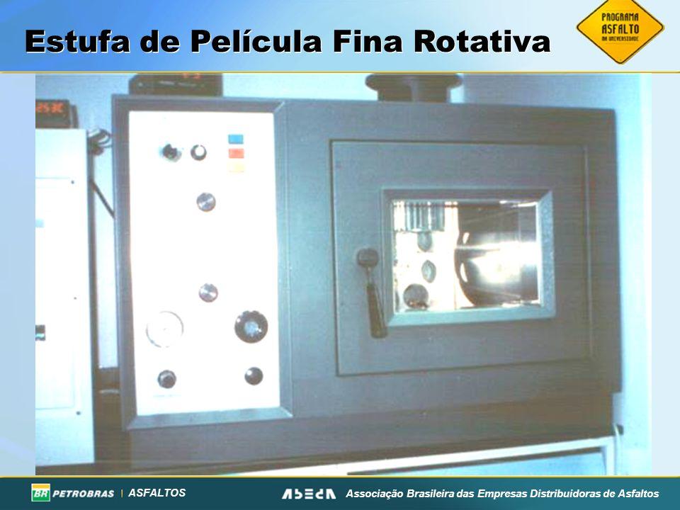 ASFALTOS Associação Brasileira das Empresas Distribuidoras de Asfaltos Estufa de Película Fina Rotativa