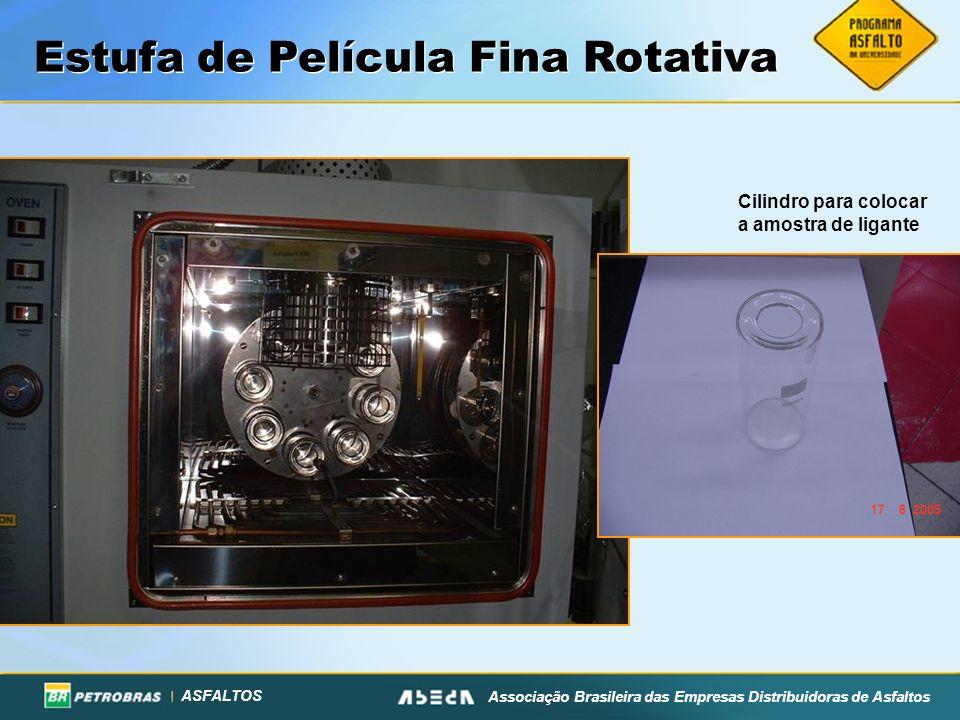 ASFALTOS Associação Brasileira das Empresas Distribuidoras de Asfaltos Estufa de Película Fina Rotativa Cilindro para colocar a amostra de ligante