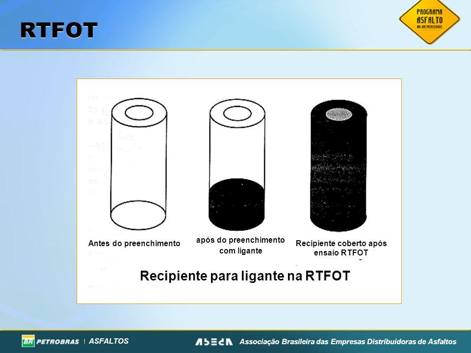 ASFALTOS Associação Brasileira das Empresas Distribuidoras de Asfaltos RTFOT Recipiente para ligante na RTFOT Antes do preenchimento após do preenchim