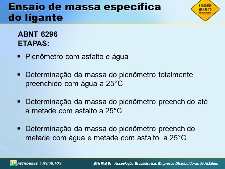 ASFALTOS Associação Brasileira das Empresas Distribuidoras de Asfaltos Ensaio de massa específica do ligante Picnômetro com asfalto e água Determinaçã