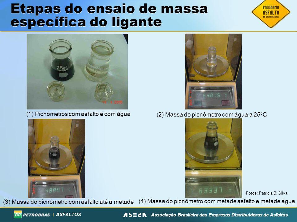 ASFALTOS Associação Brasileira das Empresas Distribuidoras de Asfaltos Etapas do ensaio de massa específica do ligante (1) Picnômetros com asfalto e c