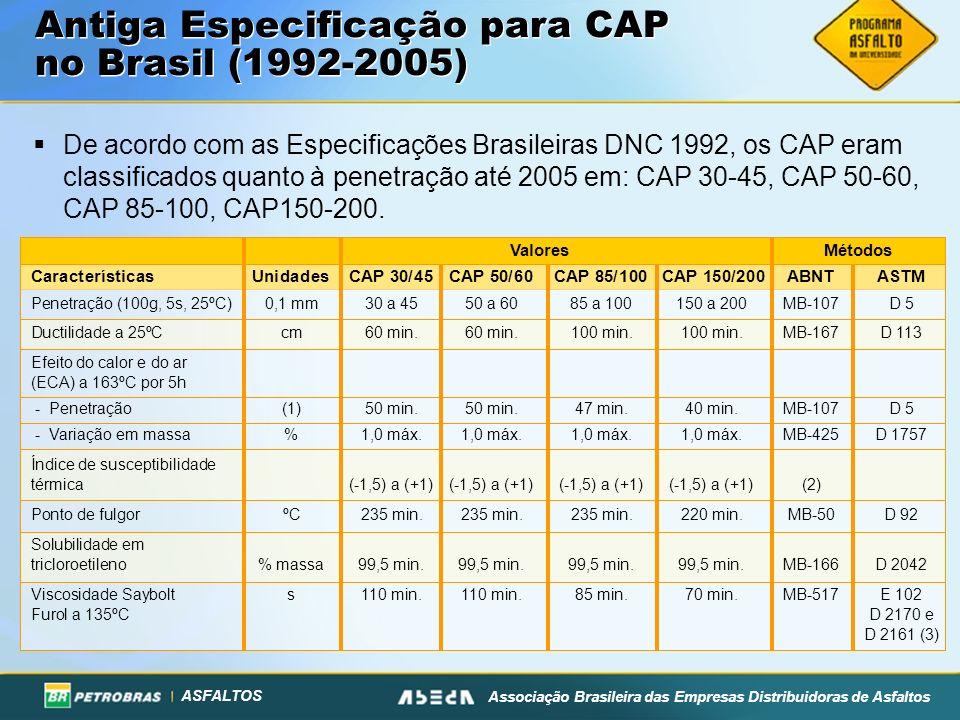 ASFALTOS Associação Brasileira das Empresas Distribuidoras de Asfaltos De acordo com as Especificações Brasileiras DNC 1992, os CAP eram classificados