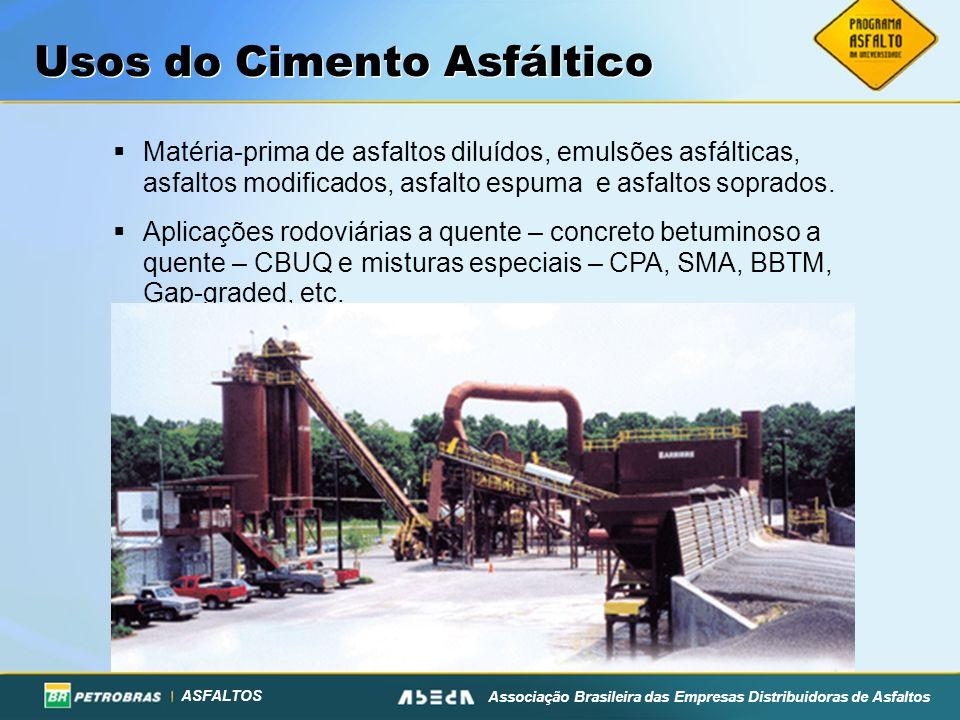 ASFALTOS Associação Brasileira das Empresas Distribuidoras de Asfaltos Usos do Cimento Asfáltico Matéria-prima de asfaltos diluídos, emulsões asfáltic