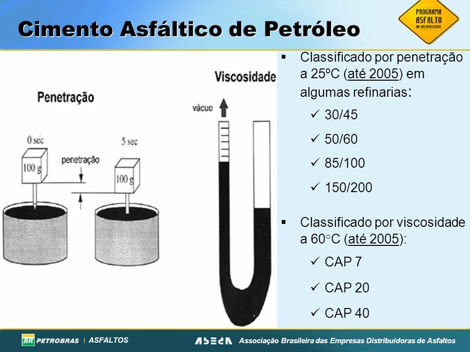 ASFALTOS Associação Brasileira das Empresas Distribuidoras de Asfaltos Cimento Asfáltico de Petróleo Classificado por penetração a 25ºC (até 2005) em