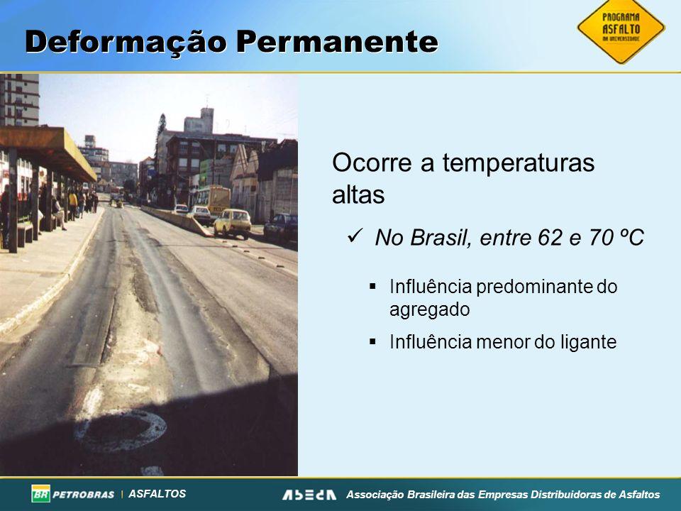 ASFALTOS Associação Brasileira das Empresas Distribuidoras de Asfaltos Deformação Permanente Ocorre a temperaturas altas No Brasil, entre 62 e 70 ºC I