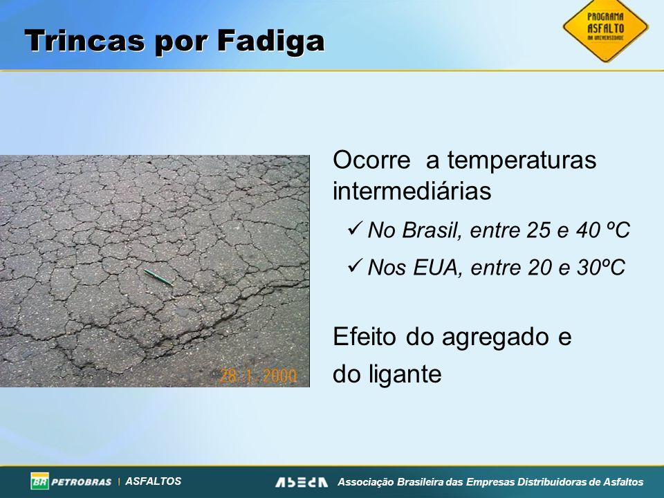 ASFALTOS Associação Brasileira das Empresas Distribuidoras de Asfaltos Trincas por Fadiga Ocorre a temperaturas intermediárias No Brasil, entre 25 e 4