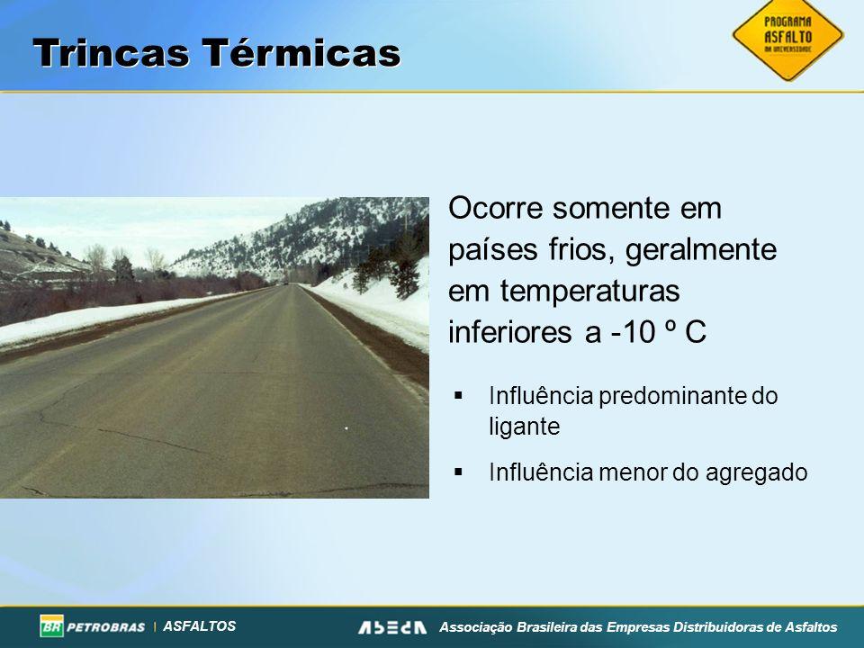 ASFALTOS Associação Brasileira das Empresas Distribuidoras de Asfaltos Trincas Térmicas Ocorre somente em países frios, geralmente em temperaturas inf
