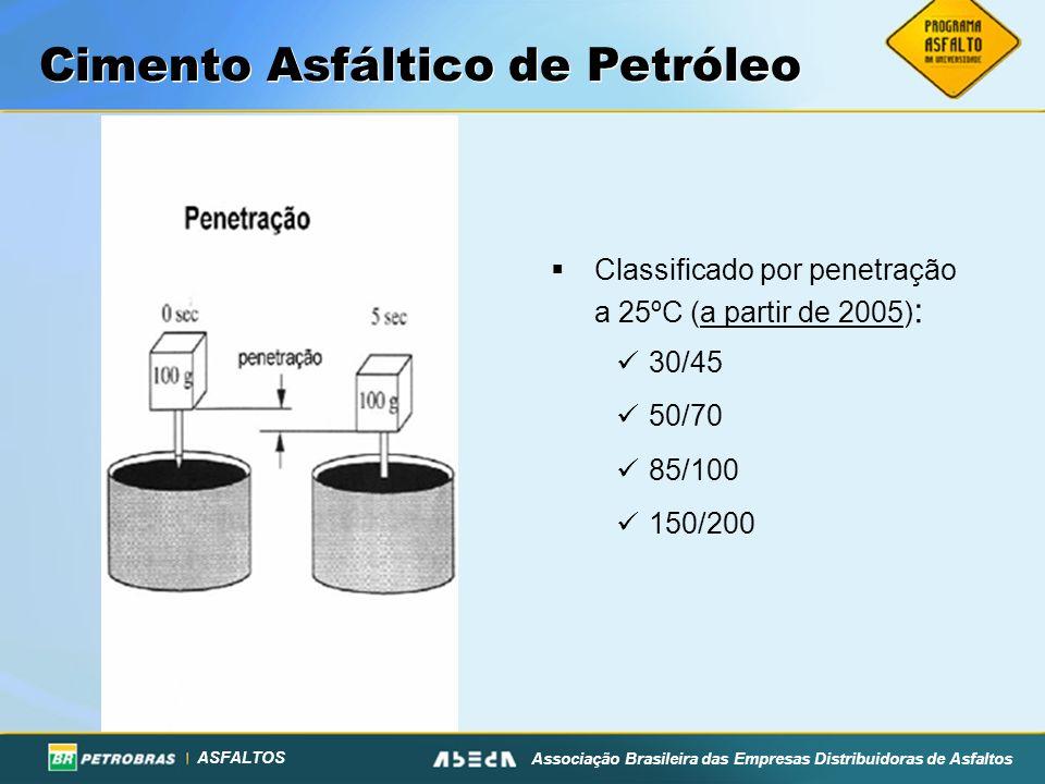 ASFALTOS Associação Brasileira das Empresas Distribuidoras de Asfaltos Cimento Asfáltico de Petróleo Classificado por penetração a 25ºC (a partir de 2