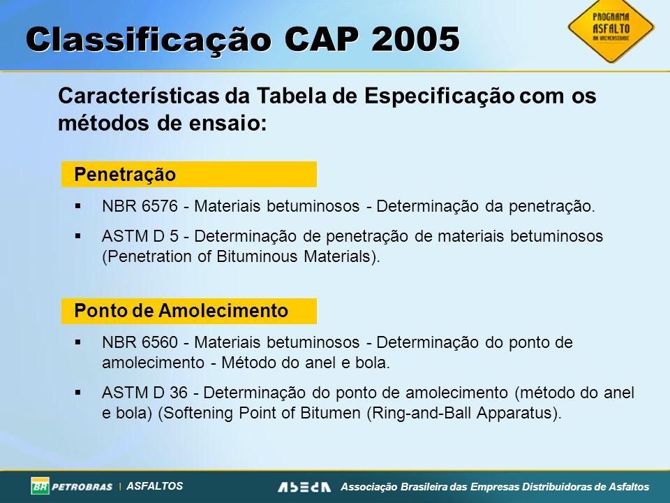 ASFALTOS Associação Brasileira das Empresas Distribuidoras de Asfaltos Classificação CAP 2005 Características da Tabela de Especificação com os método