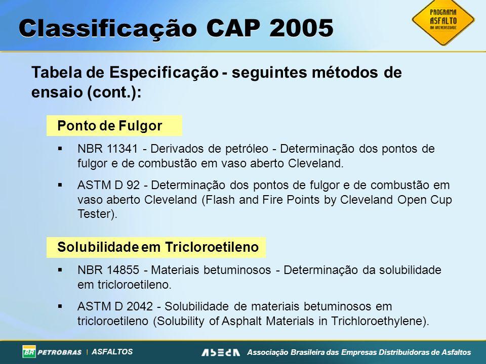 ASFALTOS Associação Brasileira das Empresas Distribuidoras de Asfaltos Tabela de Especificação - seguintes métodos de ensaio (cont.): Ponto de Fulgor