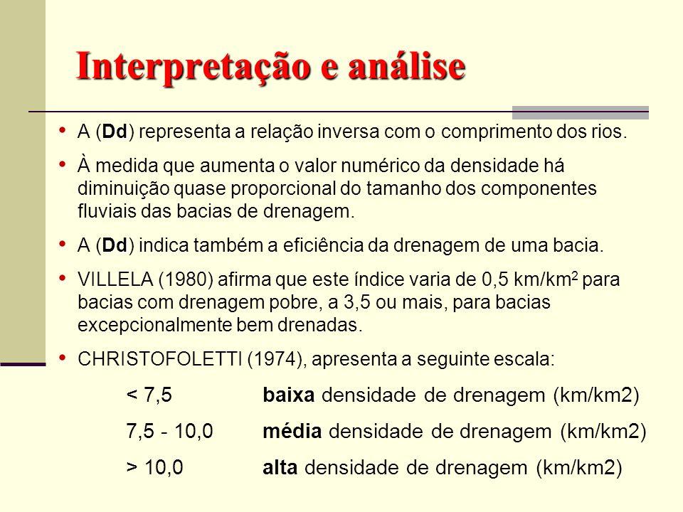 Interpretação e análise Dd A (Dd) representa a relação inversa com o comprimento dos rios. À medida que aumenta o valor numérico da densidade há dimin