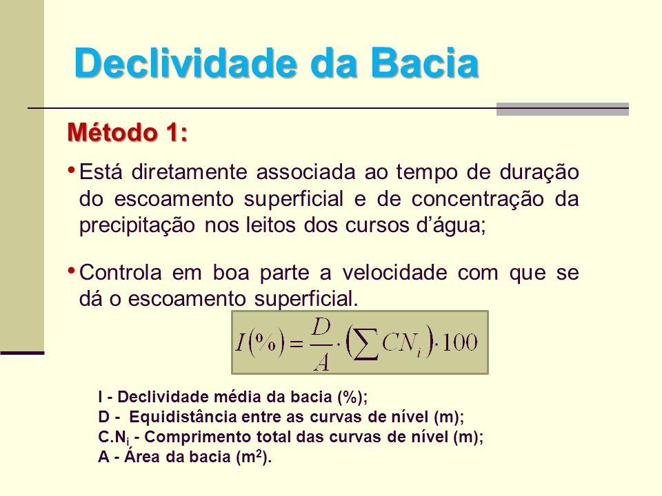 Declividade da Bacia Está diretamente associada ao tempo de duração do escoamento superficial e de concentração da precipitação nos leitos dos cursos