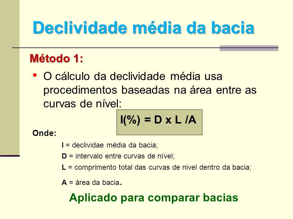 Declividade média da bacia O cálculo da declividade média usa procedimentos baseadas na área entre as curvas de nível: I(%) = D x L /A Onde: I = decli