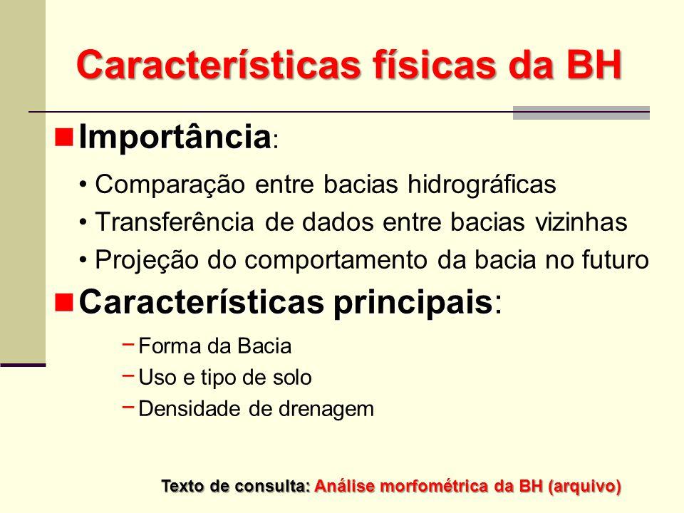Características físicas da BH Importância Importância : Comparação entre bacias hidrográficas Transferência de dados entre bacias vizinhas Projeção do