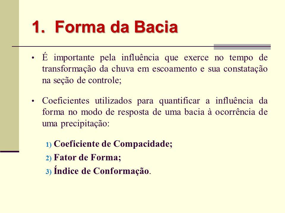 1) Coeficiente de Compacidade - K C 1) Coeficiente de Compacidade - K C É a relação entre o perímetro da bacia e a circunferência (perímetro) de um círculo de área igual à da bacia, sendo, portanto, adimensional.
