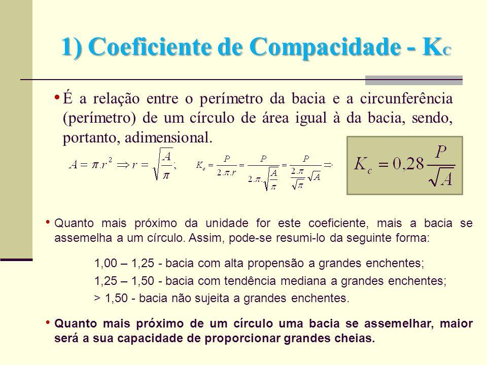 2) Fator de Forma - Kf ( Índice de Gravelius ) 2) Fator de Forma - Kf ( Índice de Gravelius ) É a relação entre a largura média da bacia e o seu comprimento axial: O fator de forma pode assumir os seguintes valores : 1,00 – 0,75 - sujeito a enchentes 0,75 – 0,50 - tendência mediana < 0,50 - não sujeito a enchentes Onde: