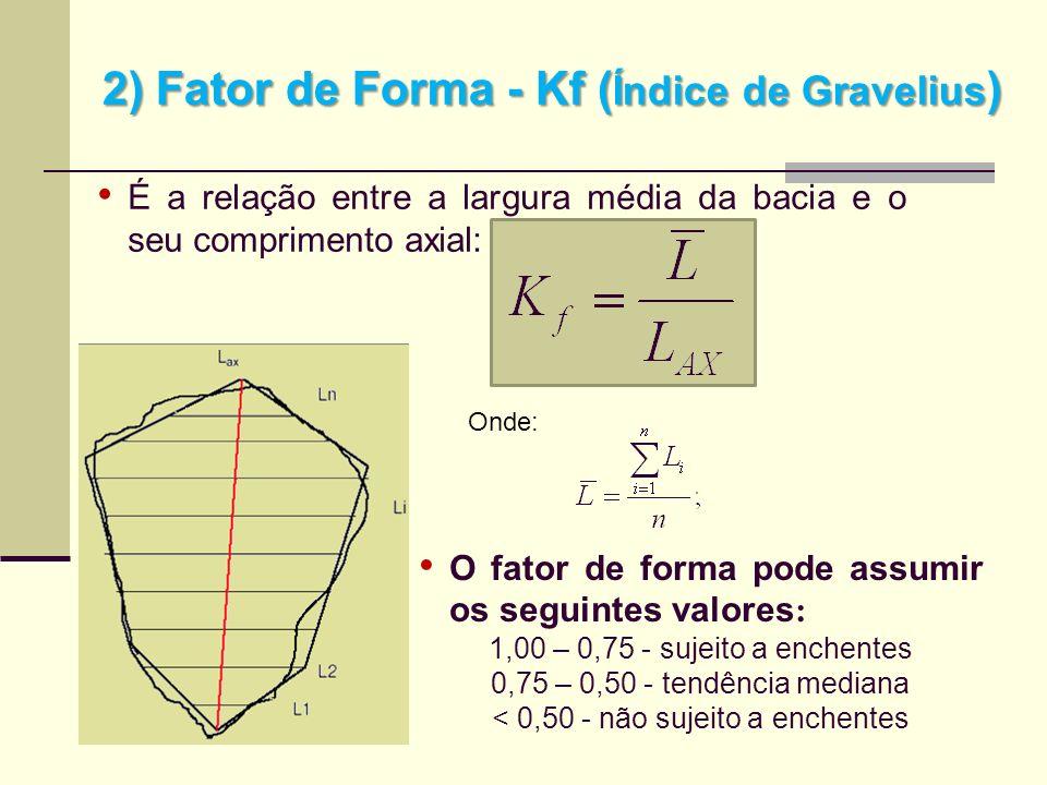 2) Fator de Forma - Kf ( Índice de Gravelius ) 2) Fator de Forma - Kf ( Índice de Gravelius ) É a relação entre a largura média da bacia e o seu compr