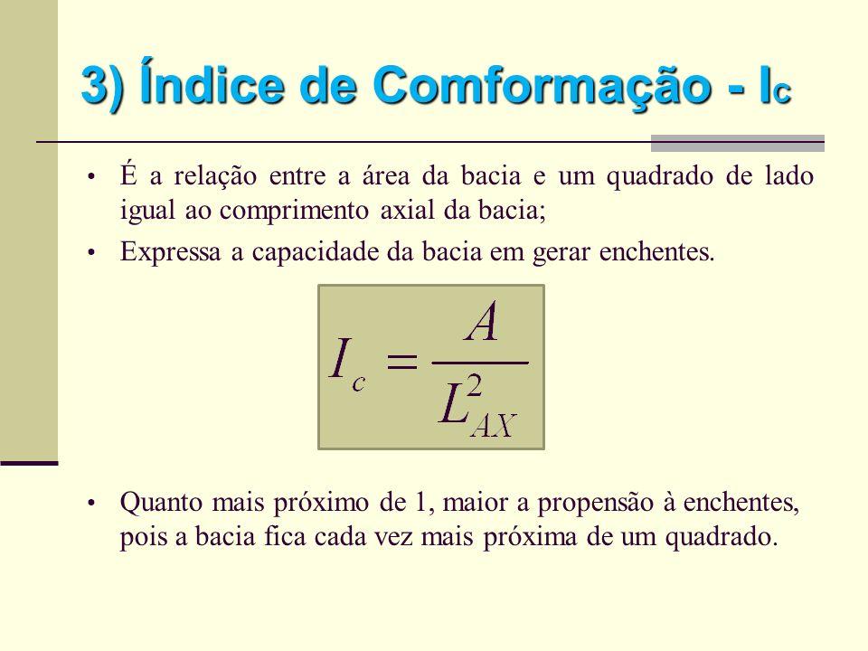 3) Índice de Comformação - I C É a relação entre a área da bacia e um quadrado de lado igual ao comprimento axial da bacia; Expressa a capacidade da b