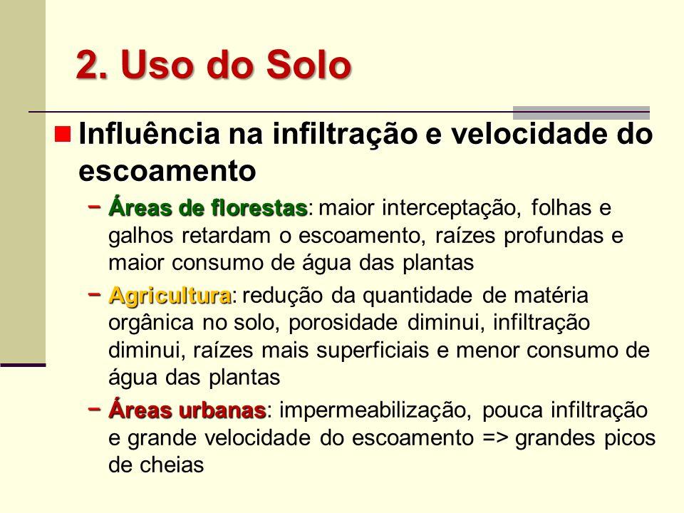 2. Uso do Solo Influência na infiltração e velocidade do escoamento Influência na infiltração e velocidade do escoamento Áreas de florestas Áreas de f