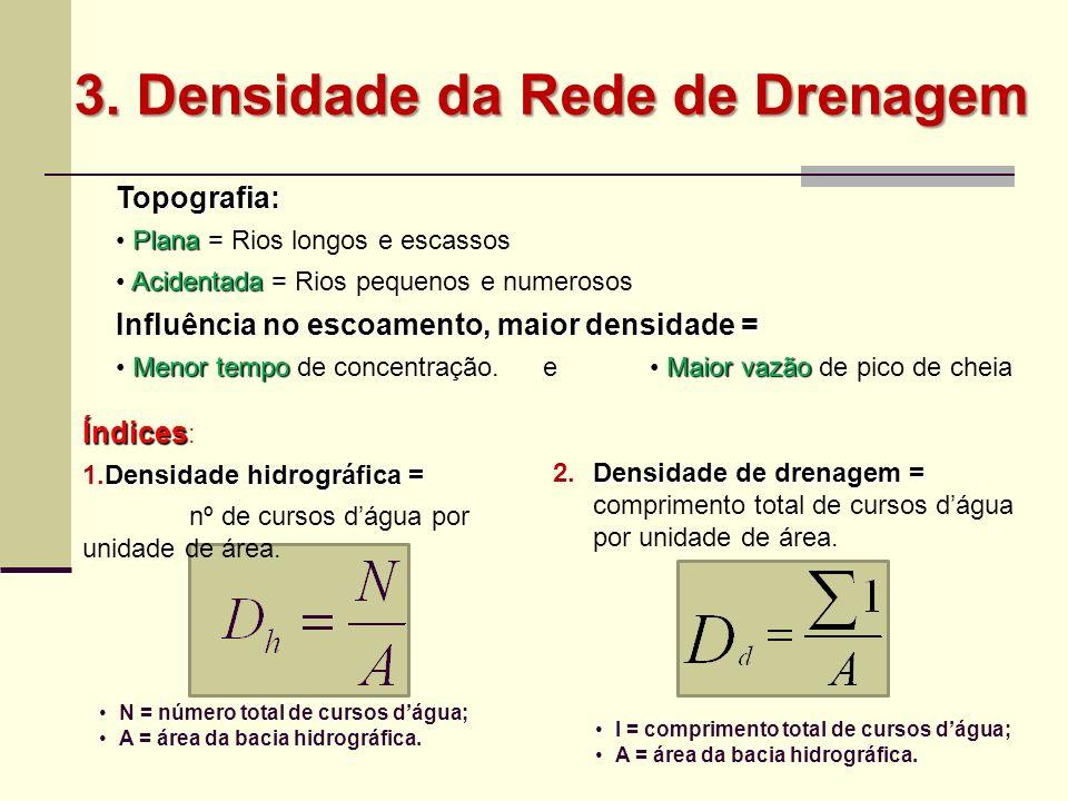 Interpretação e análise Dd A (Dd) representa a relação inversa com o comprimento dos rios.