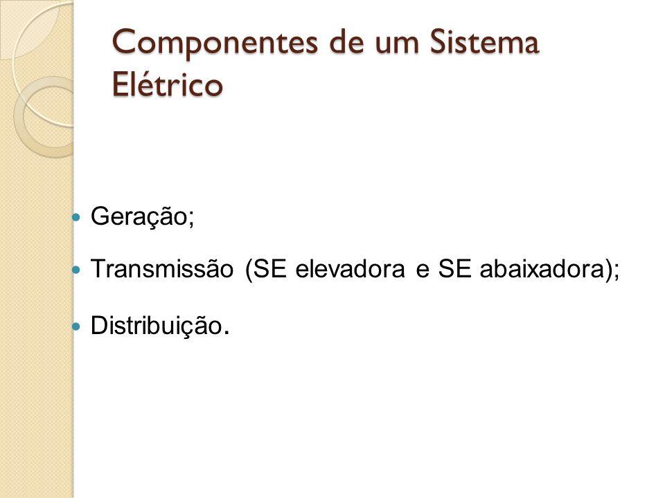 Componentes de um Sistema Elétrico Geração; Transmissão (SE elevadora e SE abaixadora); Distribuição.