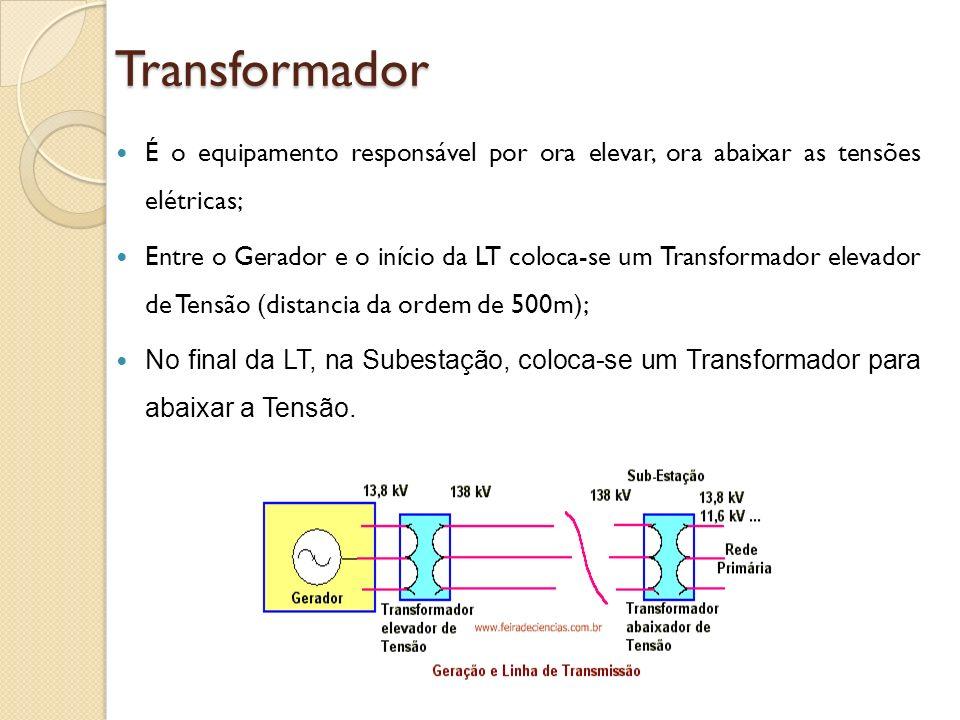 Transformador É o equipamento responsável por ora elevar, ora abaixar as tensões elétricas; Entre o Gerador e o início da LT coloca-se um Transformado