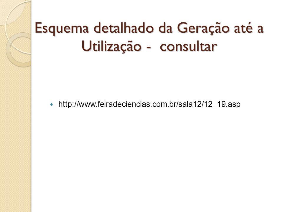 Esquema detalhado da Geração até a Utilização - consultar http://www.feiradeciencias.com.br/sala12/12_19.asp