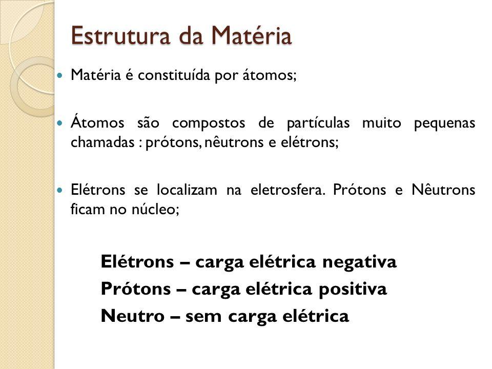 Estrutura da Matéria Matéria é constituída por átomos; Átomos são compostos de partículas muito pequenas chamadas : prótons, nêutrons e elétrons; Elét