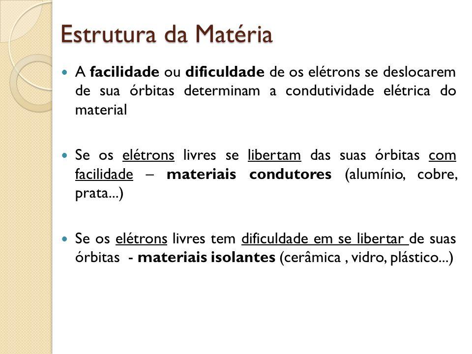 Estrutura da Matéria A facilidade ou dificuldade de os elétrons se deslocarem de sua órbitas determinam a condutividade elétrica do material Se os elé