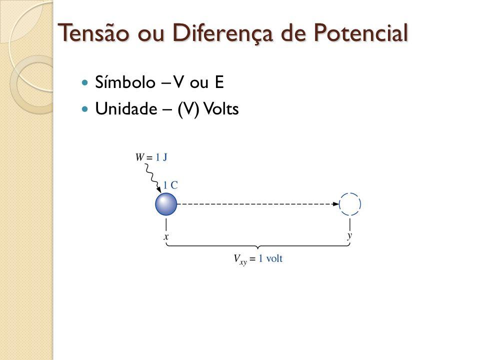 Tensão ou Diferença de Potencial Símbolo – V ou E Unidade – (V) Volts